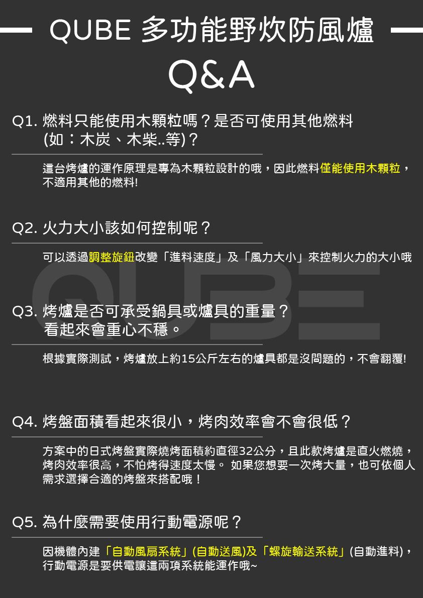 自動回應Q&A_工作區域 1